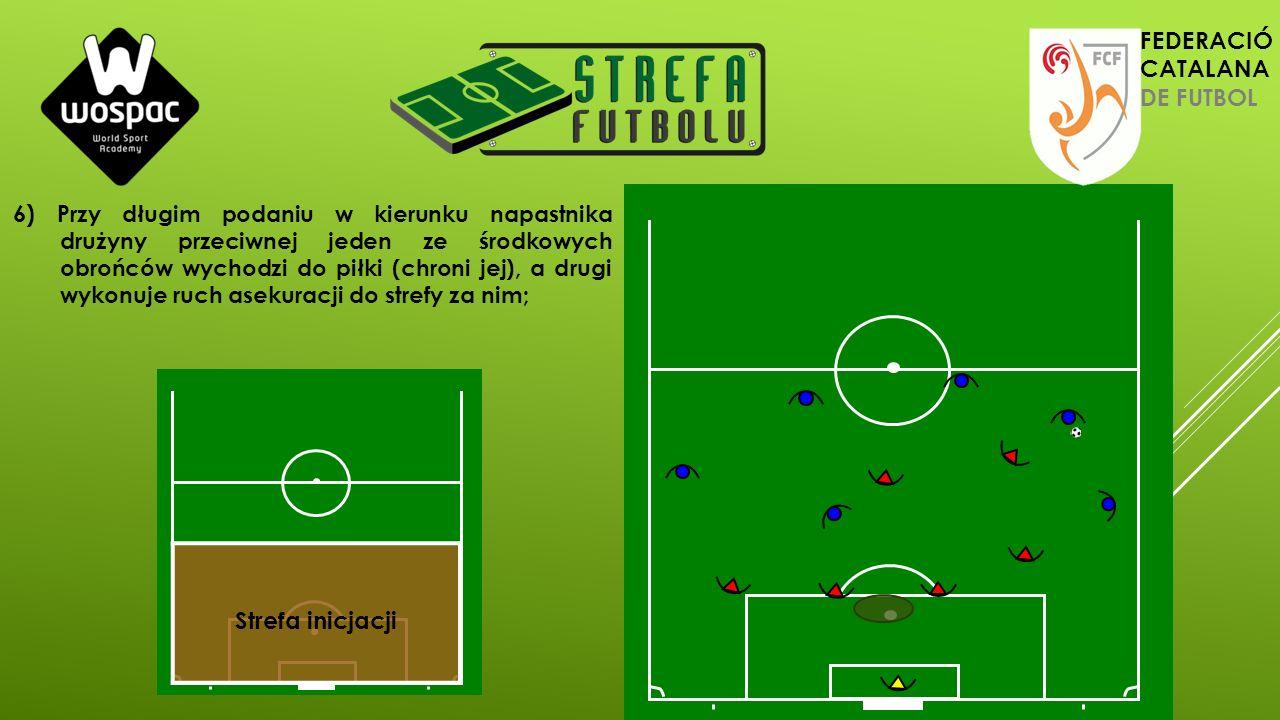 Strefa inicjacji 6) Przy długim podaniu w kierunku napastnika drużyny przeciwnej jeden ze środkowych obrońców wychodzi do piłki (chroni jej), a drugi