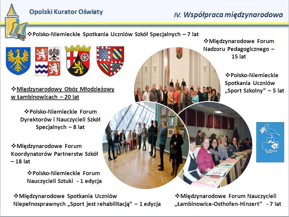 """ Międzynarodowe Forum Nadzoru Pedagogicznego – 15 lat  Międzynarodowe Forum Nauczycieli """"Łambinowice-Osthofen-Hinzert"""" - 7 lat IV. Współpraca między"""