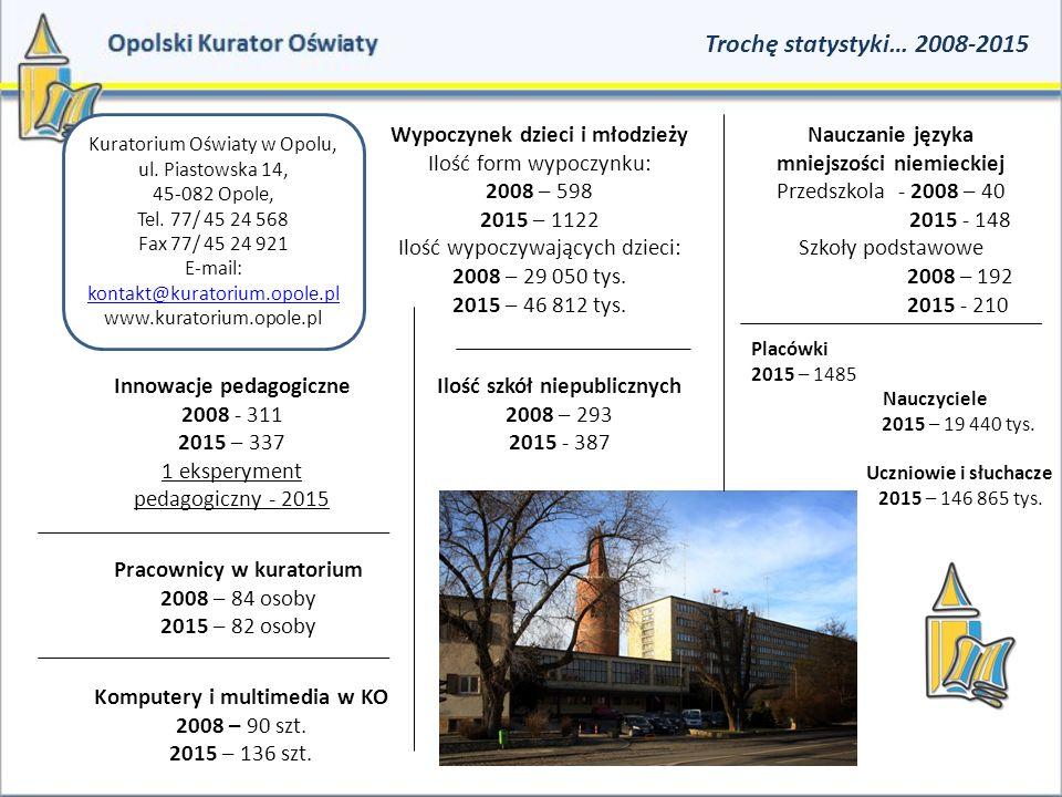 Trochę statystyki… 2008-2015 Kuratorium Oświaty w Opolu, ul. Piastowska 14, 45-082 Opole, Tel. 77/ 45 24 568 Fax 77/ 45 24 921 E-mail: kontakt@kurator