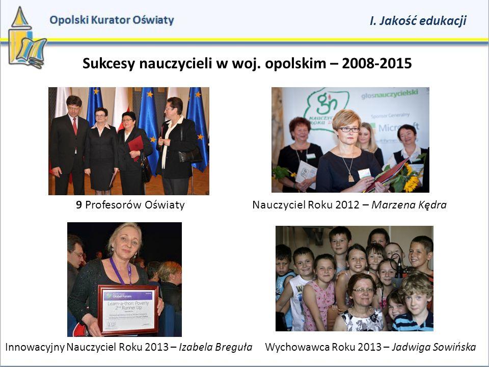 Sukcesy nauczycieli w woj. opolskim – 2008-2015 I.