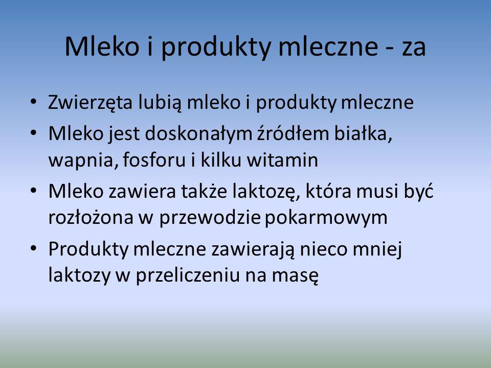 Mleko i produkty mleczne - za Zwierzęta lubią mleko i produkty mleczne Mleko jest doskonałym źródłem białka, wapnia, fosforu i kilku witamin Mleko zawiera także laktozę, która musi być rozłożona w przewodzie pokarmowym Produkty mleczne zawierają nieco mniej laktozy w przeliczeniu na masę