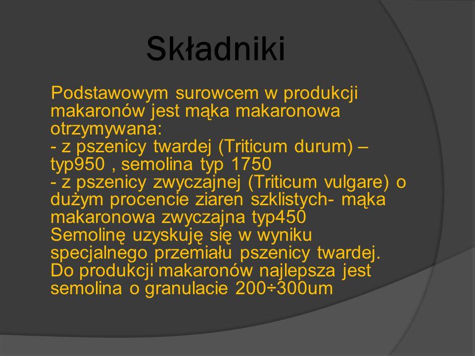 Składniki Podstawowym surowcem w produkcji makaronów jest mąka makaronowa otrzymywana: - z pszenicy twardej (Triticum durum) – typ950, semolina typ 17