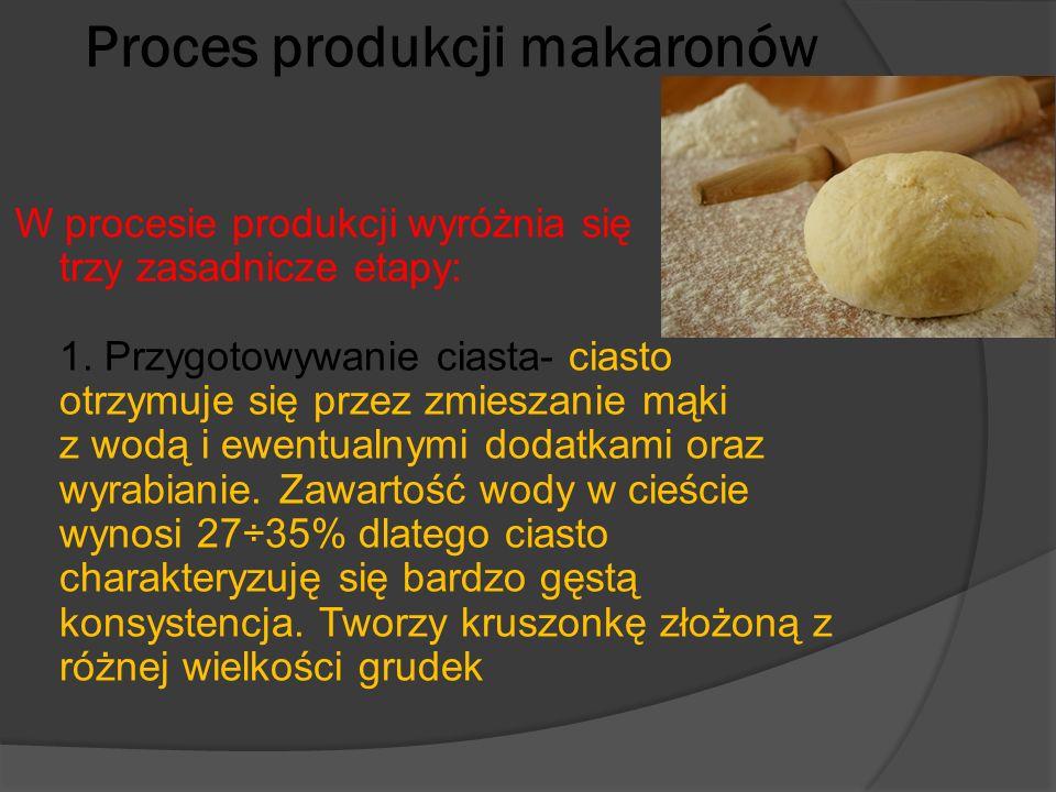 Proces produkcji makaronów W procesie produkcji wyróżnia się trzy zasadnicze etapy: 1. Przygotowywanie ciasta- ciasto otrzymuje się przez zmieszanie m