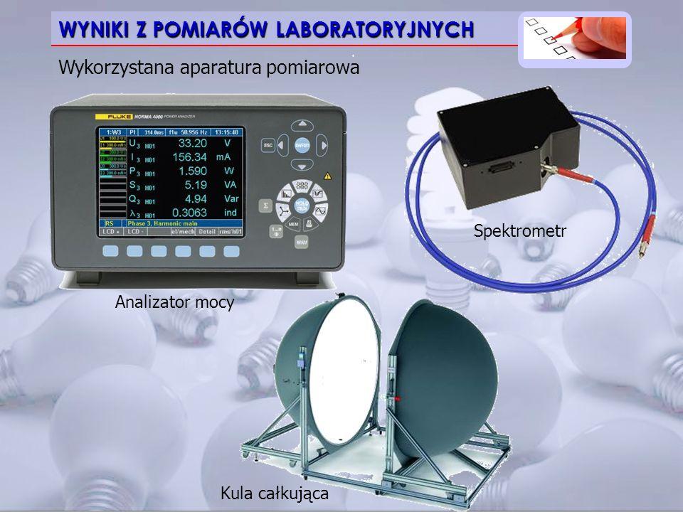 WYNIKI Z POMIARÓW LABORATORYJNYCH Analizator mocy Spektrometr Kula całkująca Wykorzystana aparatura pomiarowa
