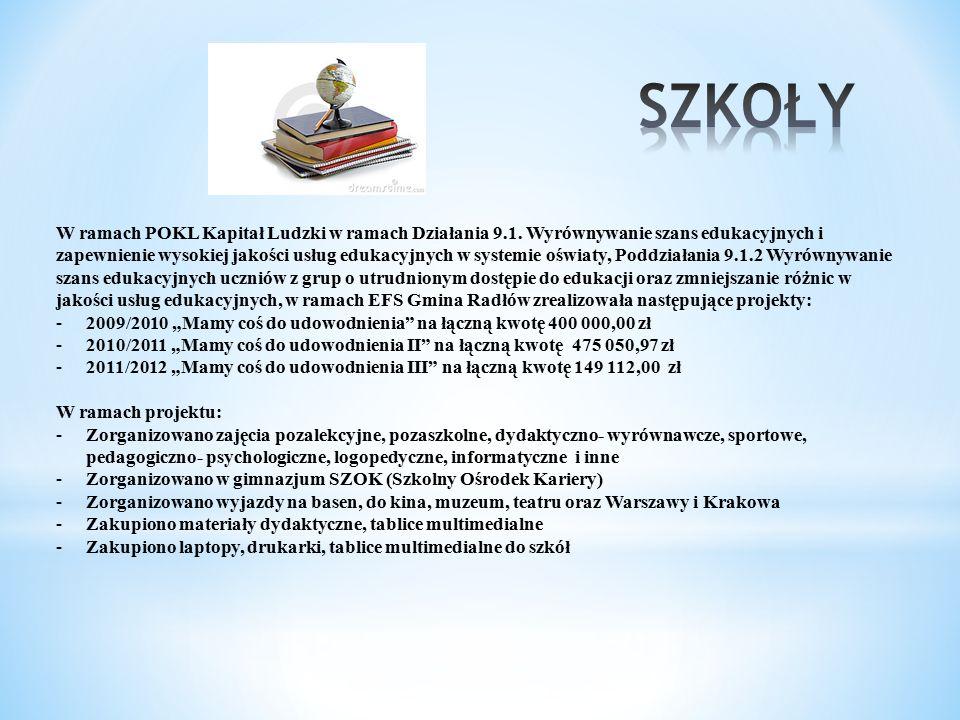 Szkoły podstawowe realizują w latach szkolnych 2013/2014 i 2014/2015 projekt systemowy w ramach Priorytetu IX pn.