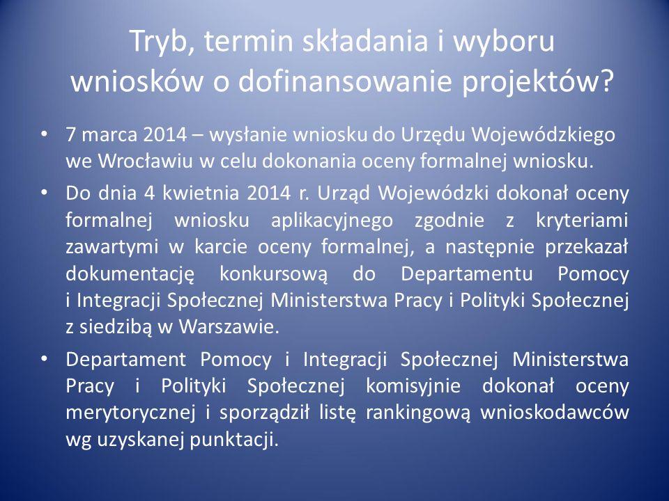 Rozstrzygnięcie konkursu nastąpiło 16 czerwca 2014 r., a jego wyniki umieszczone na stronie internetowej Ministerstwa Pracy i Polityki Społecznej.