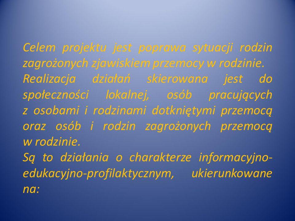 Dziękuję za uwagę Mariusz Winiarz – koordynator projektu osłonowego w Polanicy-Zdroju, certyfikowany specjalista w zakresie pomocy ofiarom przemocy w rodzinie IPZ PTP, certyfikat nr 256