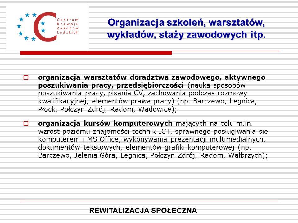  organizacja warsztatów doradztwa zawodowego, aktywnego poszukiwania pracy, przedsiębiorczości (nauka sposobów poszukiwania pracy, pisania CV, zachowania podczas rozmowy kwalifikacyjnej, elementów prawa pracy) (np.