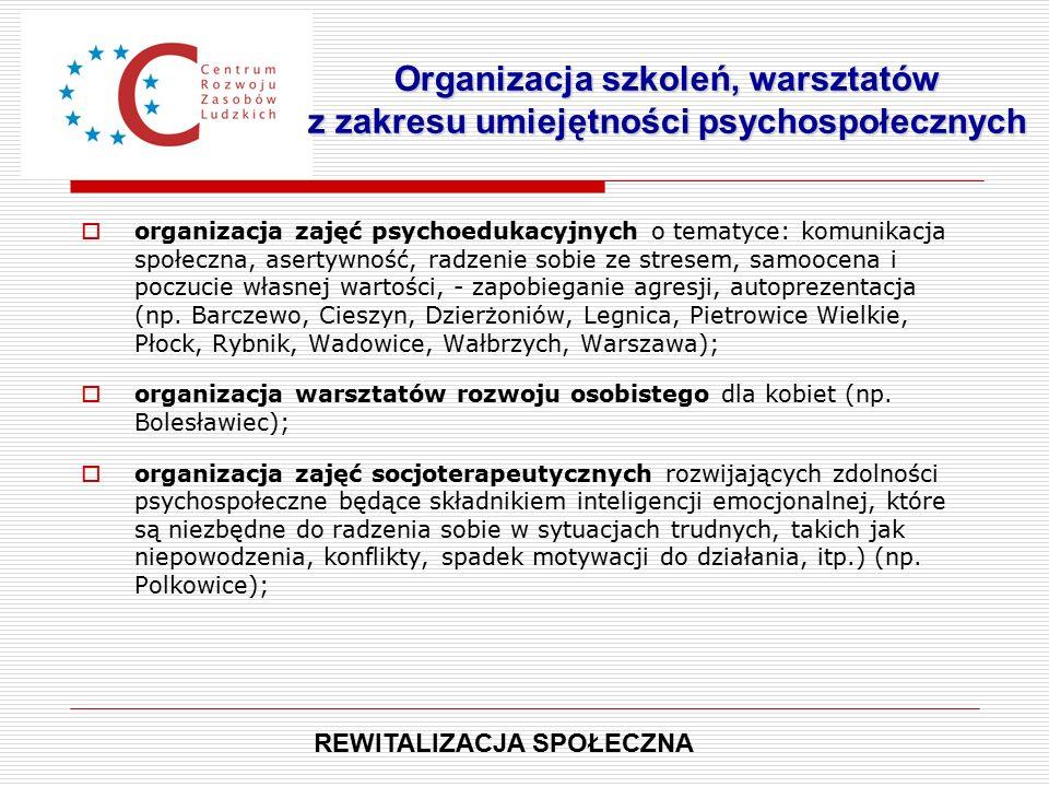  organizacja zajęć psychoedukacyjnych o tematyce: komunikacja społeczna, asertywność, radzenie sobie ze stresem, samoocena i poczucie własnej wartości, - zapobieganie agresji, autoprezentacja (np.