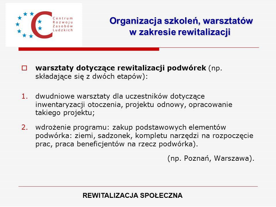  warsztaty dotyczące rewitalizacji podwórek (np.