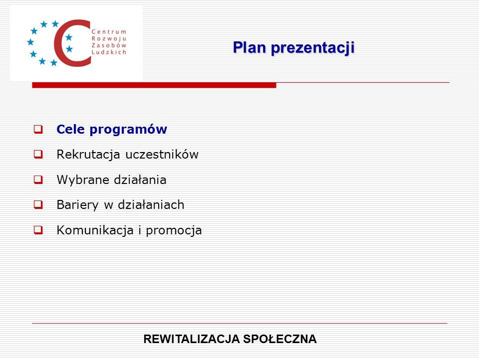  organizacja warsztatów kompetencji pedagogiczno- wychowawczych (np.
