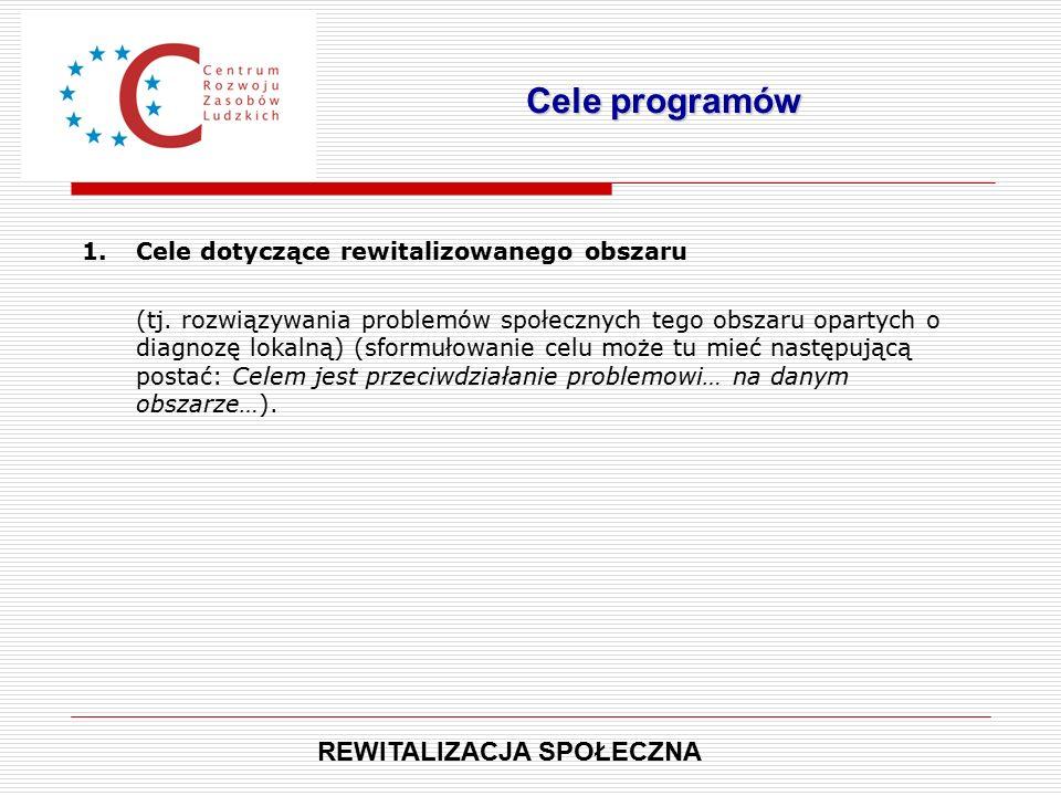 1.Cele dotyczące rewitalizowanego obszaru (tj.
