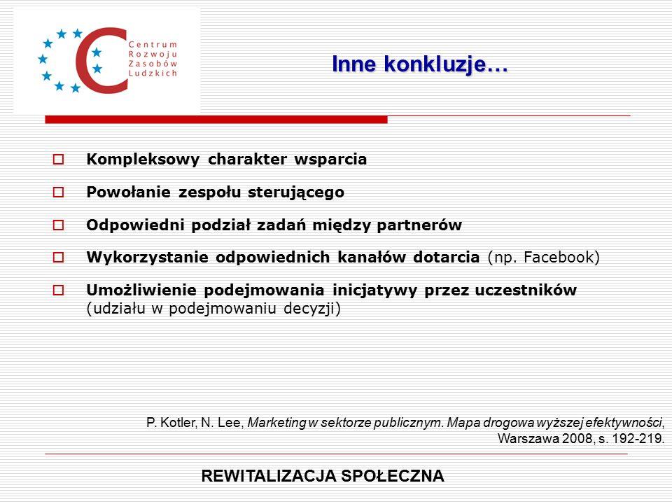  Kompleksowy charakter wsparcia  Powołanie zespołu sterującego  Odpowiedni podział zadań między partnerów  Wykorzystanie odpowiednich kanałów dotarcia (np.