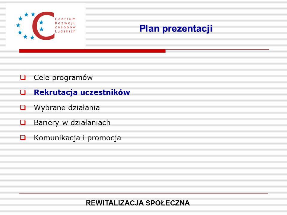 Powołanie komisji lub zespołu rekrutacyjnego mającego na celu dotarcie do potencjalnych uczestników programu.