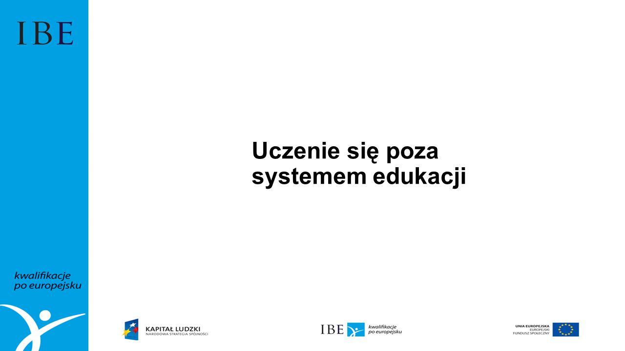 Uczenie się poza systemem edukacji
