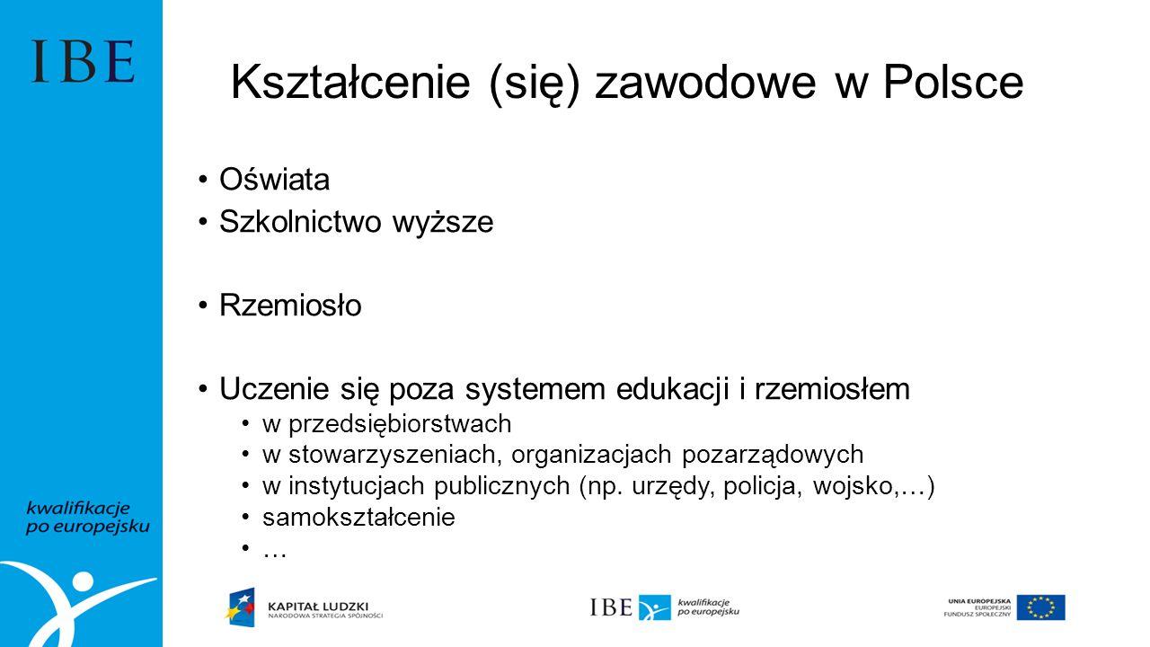 Kształcenie (się) zawodowe w Polsce Oświata Szkolnictwo wyższe Rzemiosło Uczenie się poza systemem edukacji i rzemiosłem w przedsiębiorstwach w stowarzyszeniach, organizacjach pozarządowych w instytucjach publicznych (np.