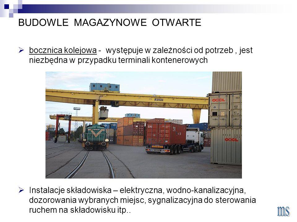 BUDOWLE MAGAZYNOWE OTWARTE  bocznica kolejowa - występuje w zależności od potrzeb, jest niezbędna w przypadku terminali kontenerowych  Instalacje składowiska – elektryczna, wodno-kanalizacyjna, dozorowania wybranych miejsc, sygnalizacyjna do sterowania ruchem na składowisku itp..