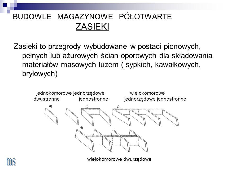 BUDOWLE MAGAZYNOWE PÓŁOTWARTE ZASIEKI Zasieki to przegrody wybudowane w postaci pionowych, pełnych lub ażurowych ścian oporowych dla składowania materiałów masowych luzem ( sypkich, kawałkowych, bryłowych) jednokomorowe jednorzędowe wielokomorowe dwustronne jednostronnejednorzędowe jednostronne wielokomorowe dwurzędowe