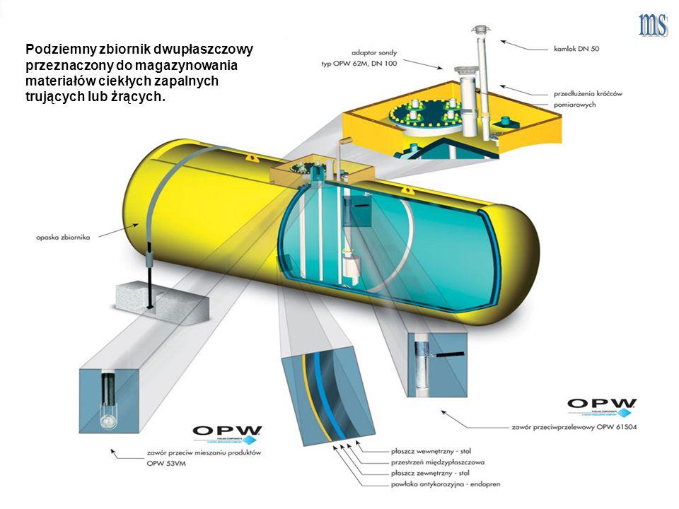 Podziemny zbiornik dwupłaszczowy przeznaczony do magazynowania materiałów ciekłych zapalnych trujących lub żrących.