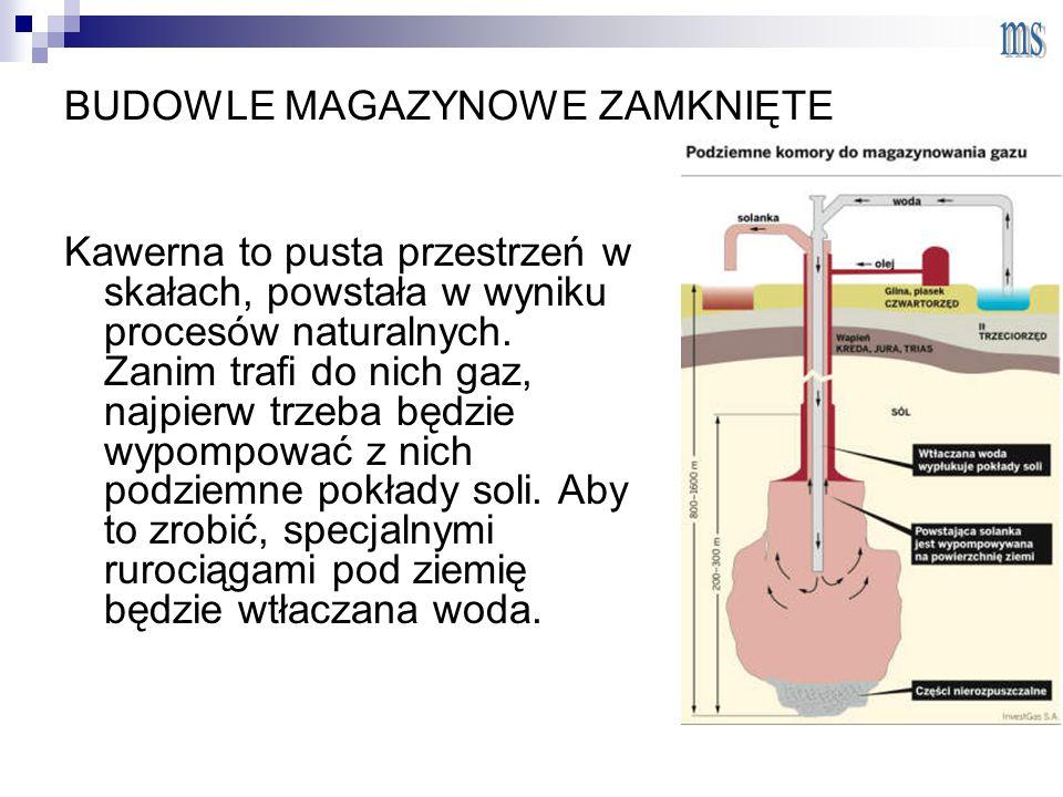 BUDOWLE MAGAZYNOWE ZAMKNIĘTE Kawerna to pusta przestrzeń w skałach, powstała w wyniku procesów naturalnych.