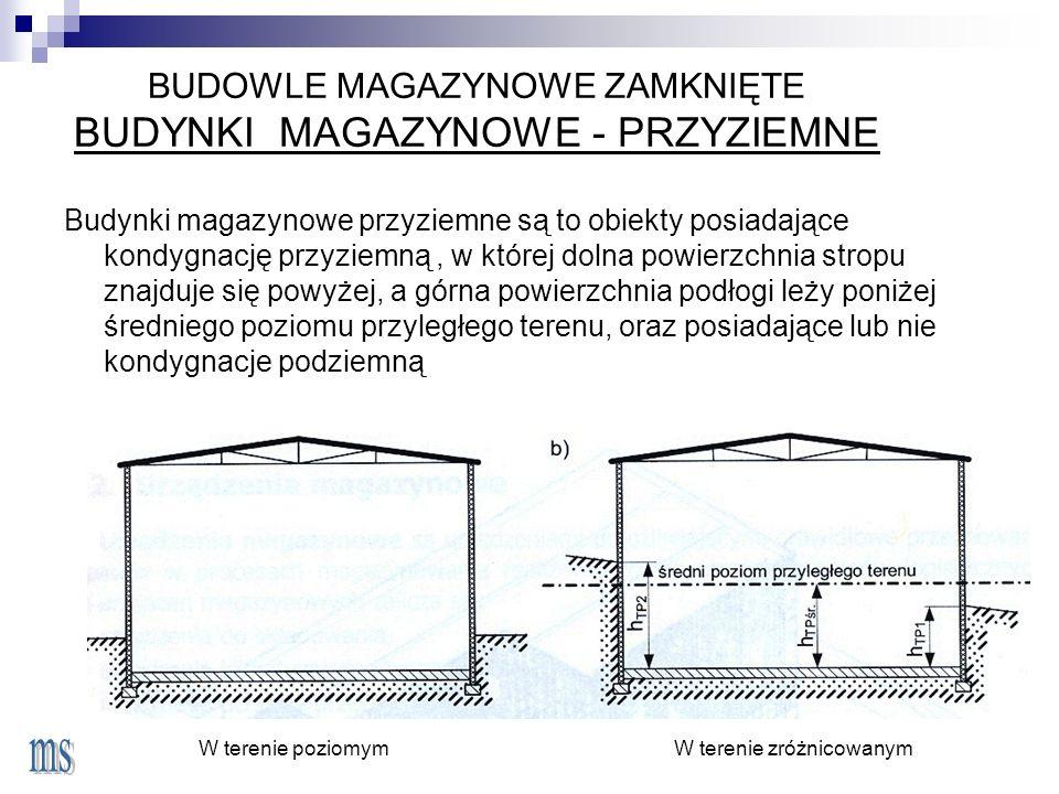 BUDOWLE MAGAZYNOWE ZAMKNIĘTE BUDYNKI MAGAZYNOWE - PRZYZIEMNE Budynki magazynowe przyziemne są to obiekty posiadające kondygnację przyziemną, w której dolna powierzchnia stropu znajduje się powyżej, a górna powierzchnia podłogi leży poniżej średniego poziomu przyległego terenu, oraz posiadające lub nie kondygnacje podziemną W terenie poziomymW terenie zróżnicowanym