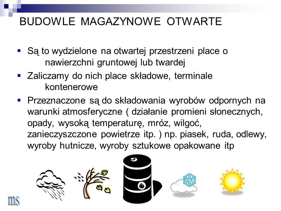 BUDOWLE MAGAZYNOWE ZAMKNIĘTE BUDYNKI MAGAZYNOWE - PARTEROWE