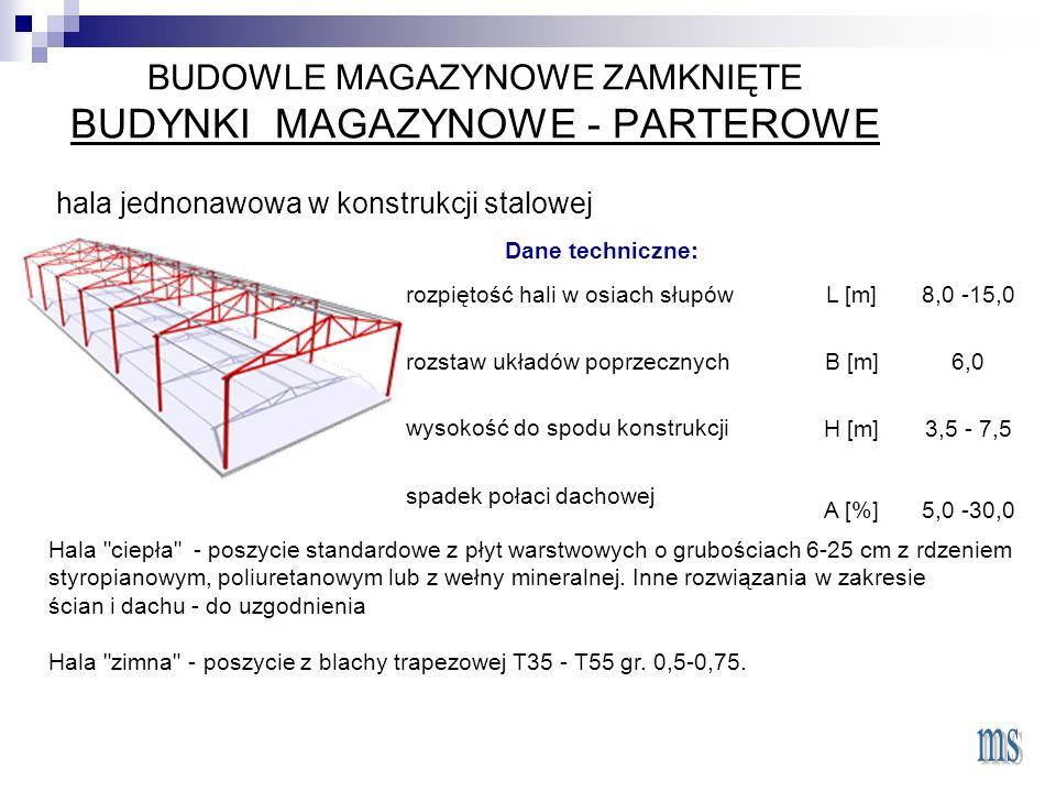 BUDOWLE MAGAZYNOWE ZAMKNIĘTE BUDYNKI MAGAZYNOWE - PARTEROWE hala jednonawowa w konstrukcji stalowej Dane techniczne: rozpiętość hali w osiach słupówL [m]8,0 -15,0 rozstaw układów poprzecznychB [m]6,0 wysokość do spodu konstrukcjiH [m]3,5 - 7,5 spadek połaci dachowej A [%]5,0 -30,0 Hala ciepła - poszycie standardowe z płyt warstwowych o grubościach 6-25 cm z rdzeniem styropianowym, poliuretanowym lub z wełny mineralnej.