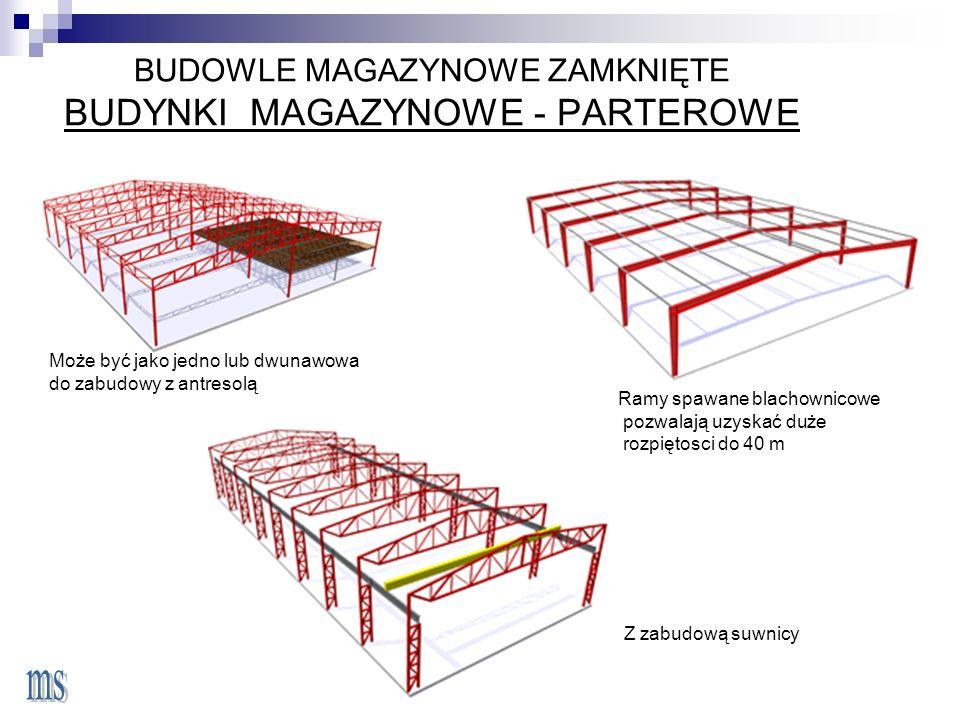 BUDOWLE MAGAZYNOWE ZAMKNIĘTE BUDYNKI MAGAZYNOWE - PARTEROWE Ramy spawane blachownicowe pozwalają uzyskać duże rozpiętosci do 40 m Może być jako jedno lub dwunawowa do zabudowy z antresolą Z zabudową suwnicy