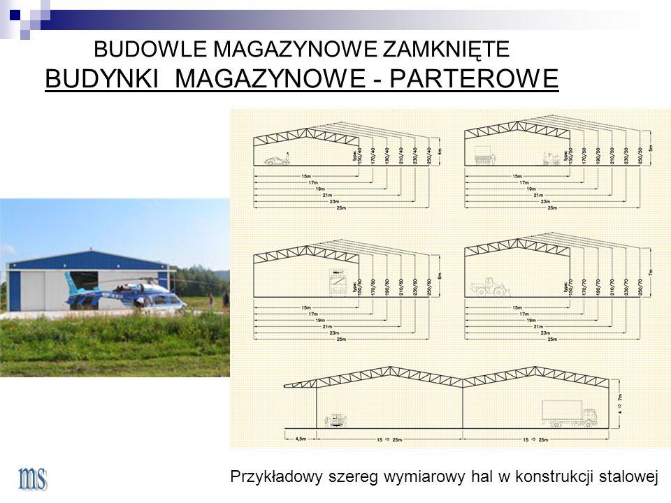 BUDOWLE MAGAZYNOWE ZAMKNIĘTE BUDYNKI MAGAZYNOWE - PARTEROWE Przykładowy szereg wymiarowy hal w konstrukcji stalowej