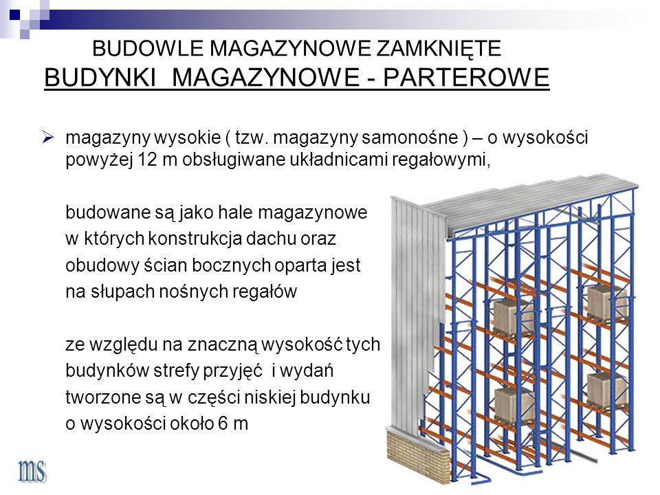 BUDOWLE MAGAZYNOWE ZAMKNIĘTE BUDYNKI MAGAZYNOWE - PARTEROWE  magazyny wysokie ( tzw.