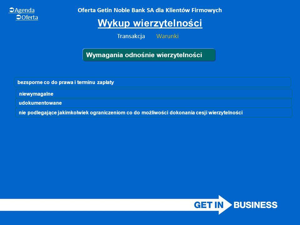 Oferta Getin Noble Bank SA dla Klientów Firmowych Wykup wierzytelności Wymagania odnośnie wierzytelności bezsporne co do prawa i terminu zapłaty niewy
