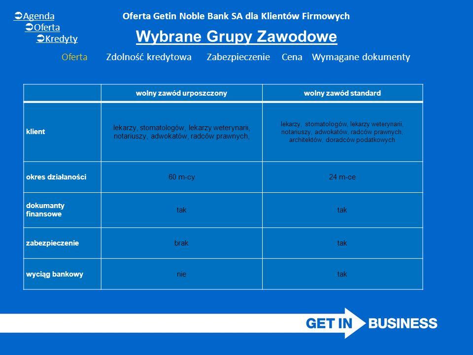 Oferta Getin Noble Bank SA dla Klientów Firmowych Wybrane Grupy Zawodowe OfertaZdolność kredytowaZabezpieczenieCenaWymagane dokumenty  Agenda  Ofert