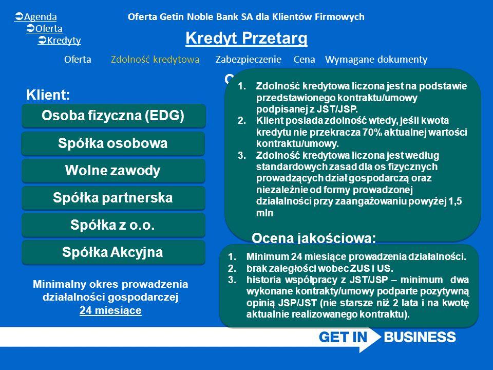 Oferta Getin Noble Bank SA dla Klientów Firmowych Osoba fizyczna (EDG) Wolne zawody Spółka partnerska Spółka z o.o.