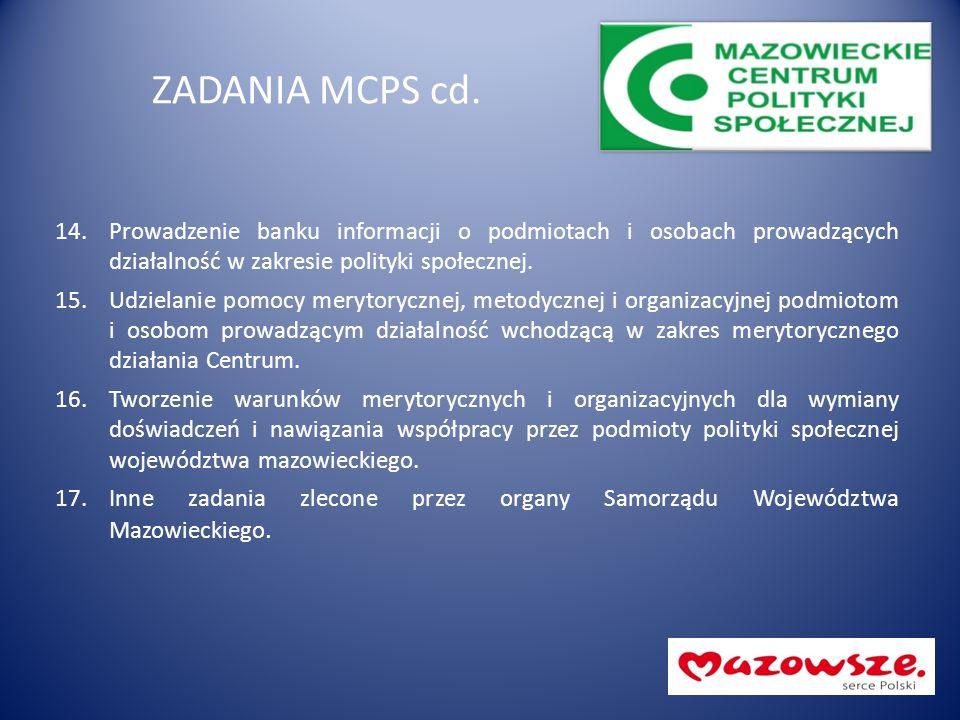 ZADANIA MCPS cd. 14.Prowadzenie banku informacji o podmiotach i osobach prowadzących działalność w zakresie polityki społecznej. 15.Udzielanie pomocy