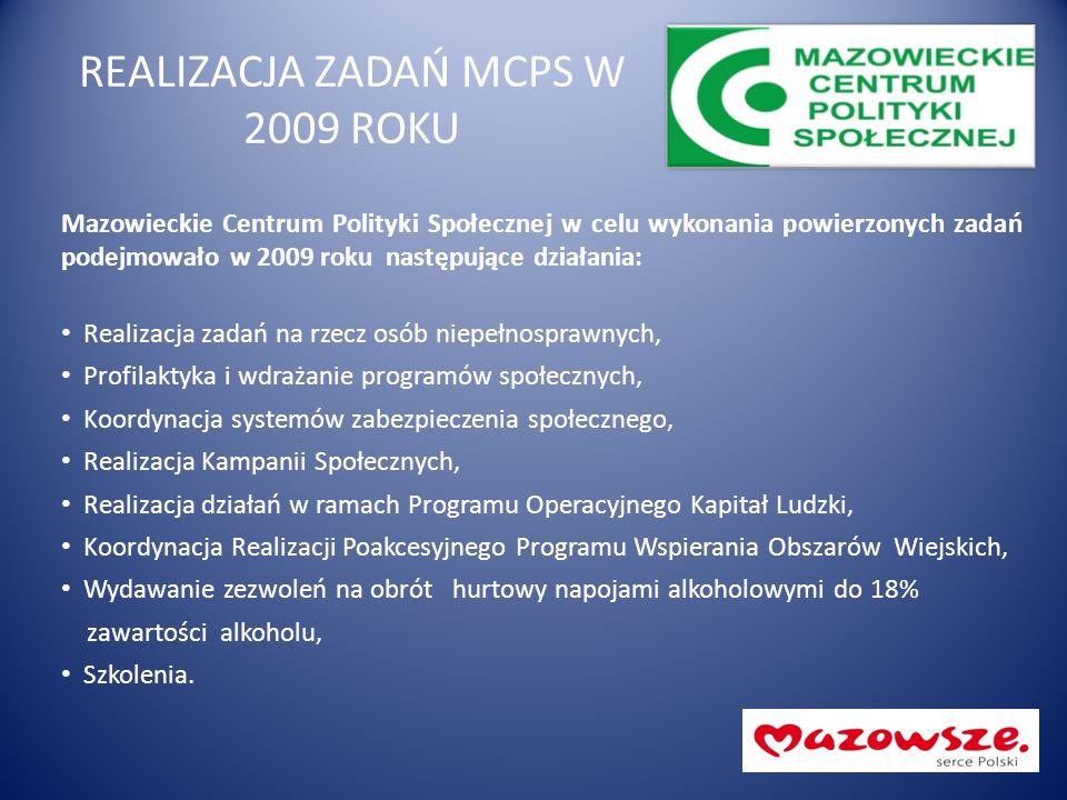 REALIZACJA ZADAŃ MCPS W 2009 ROKU Mazowieckie Centrum Polityki Społecznej w celu wykonania powierzonych zadań podejmowało w 2009 roku następujące działania: Realizacja zadań na rzecz osób niepełnosprawnych, Profilaktyka i wdrażanie programów społecznych, Koordynacja systemów zabezpieczenia społecznego, Realizacja Kampanii Społecznych, Realizacja działań w ramach Programu Operacyjnego Kapitał Ludzki, Koordynacja Realizacji Poakcesyjnego Programu Wspierania Obszarów Wiejskich, Wydawanie zezwoleń na obrót hurtowy napojami alkoholowymi do 18% zawartości alkoholu, Szkolenia.
