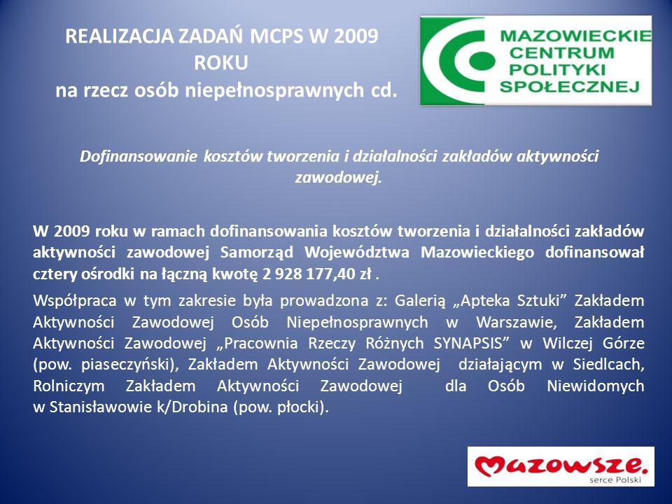 REALIZACJA ZADAŃ MCPS W 2009 ROKU na rzecz osób niepełnosprawnych cd. Dofinansowanie kosztów tworzenia i działalności zakładów aktywności zawodowej. W