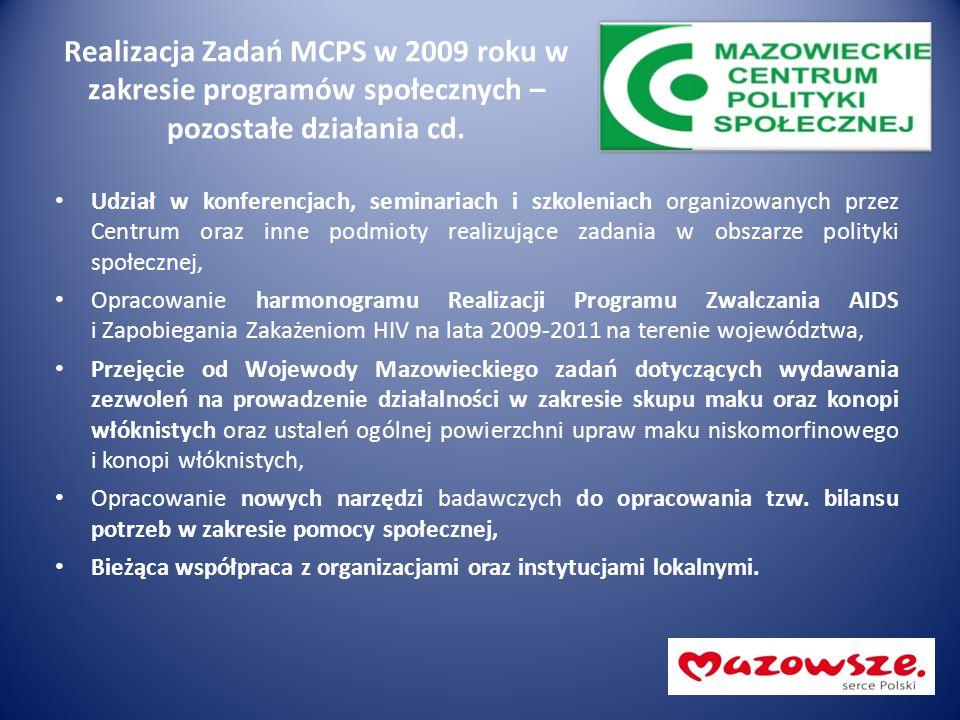 Realizacja Zadań MCPS w 2009 roku w zakresie programów społecznych – pozostałe działania cd. Udział w konferencjach, seminariach i szkoleniach organiz