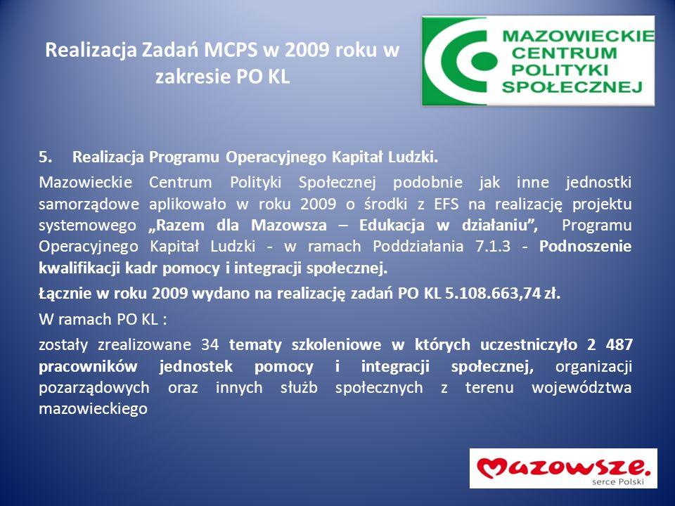 Realizacja Zadań MCPS w 2009 roku w zakresie PO KL 5.Realizacja Programu Operacyjnego Kapitał Ludzki. Mazowieckie Centrum Polityki Społecznej podobnie