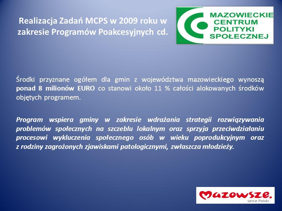 Realizacja Zadań MCPS w 2009 roku w zakresie Programów Poakcesyjnych cd. Środki przyznane ogółem dla gmin z województwa mazowieckiego wynoszą ponad 8