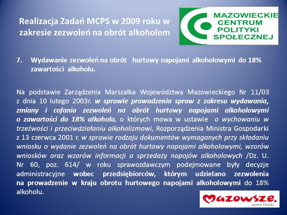 Realizacja Zadań MCPS w 2009 roku w zakresie zezwoleń na obrót alkoholem 7.Wydawanie zezwoleń na obrót hurtowy napojami alkoholowymi do 18% zawartości alkoholu.
