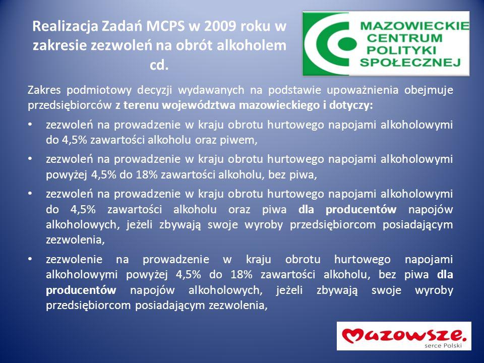 Realizacja Zadań MCPS w 2009 roku w zakresie zezwoleń na obrót alkoholem cd. Zakres podmiotowy decyzji wydawanych na podstawie upoważnienia obejmuje p