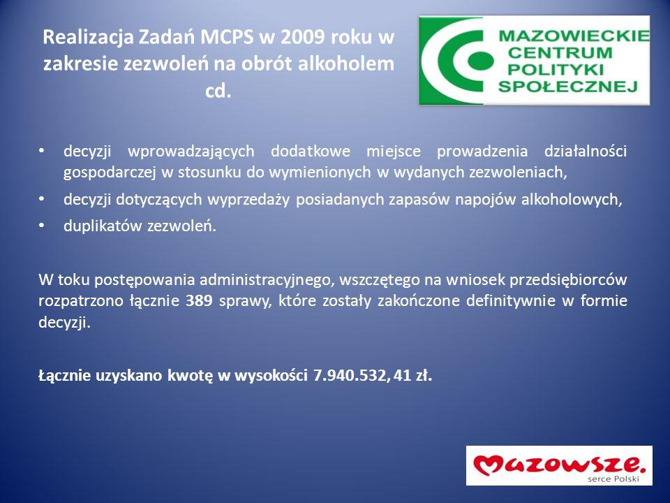 Realizacja Zadań MCPS w 2009 roku w zakresie zezwoleń na obrót alkoholem cd. decyzji wprowadzających dodatkowe miejsce prowadzenia działalności gospod