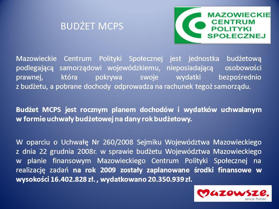 BUDŻET MCPS Mazowieckie Centrum Polityki Społecznej jest jednostka budżetową podlegającą samorządowi wojewódzkiemu, nieposiadającą osobowości prawnej, która pokrywa swoje wydatki bezpośrednio z budżetu, a pobrane dochody odprowadza na rachunek tegoż samorządu.