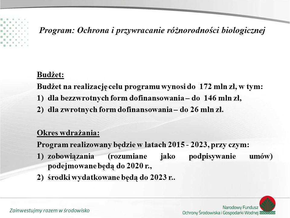 Zainwestujmy razem w środowisko Program: Ochrona i przywracanie różnorodności biologicznej Budżet: Budżet na realizację celu programu wynosi do 172 mln zł, w tym: 1) dla bezzwrotnych form dofinansowania – do 146 mln zł, 2) dla zwrotnych form dofinansowania – do 26 mln zł.