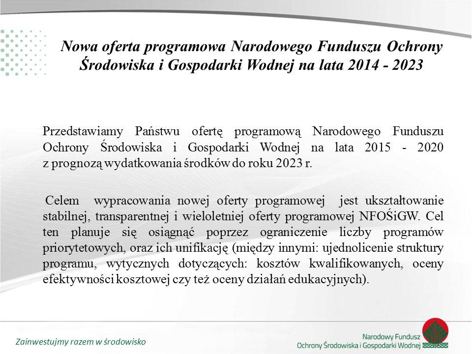 Zainwestujmy razem w środowisko Dziękuję za uwagę www.nfosigw.gov.pl Stanisław Bochniarz tel.: (22) 459 05 89 e-mail: stanislaw.bochniarz@ nfosigw.gov.pl