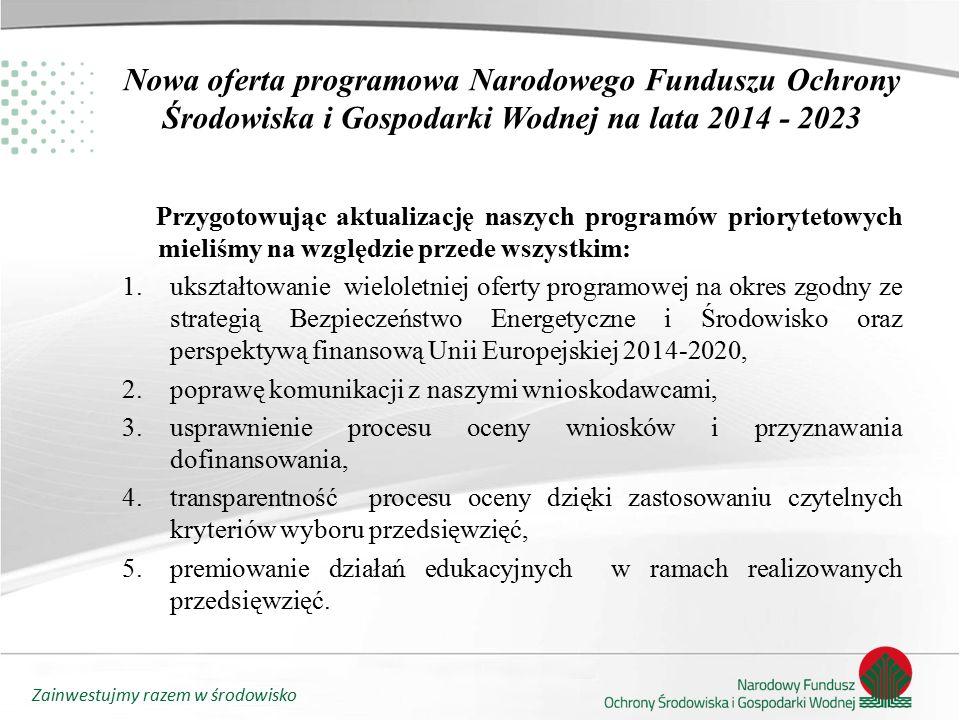 """Zainwestujmy razem w środowisko Ochrona i przywracanie różnorodności biologicznej Część 1) Ochrona obszarów i gatunków cennych przyrodniczo Wnioski o pożyczkę dotyczące przedsięwzięć współfinansowanych ze środków Unii Europejskiej niepodlegających zwrotowi lub ze środków, Mechanizmu Finansowego EOG 2009-2014 w ramach Programu Operacyjnego PL02 """"Ochrona różnorodności biologicznej i ekosystemów lub Szwajcarsko - Polskiego Programu Współpracy, podlegają ocenie tylko wg kryteriów dostępu oraz kryteriów jakościowych dopuszczających, z możliwością dokonania oceny efektywności kosztowej."""