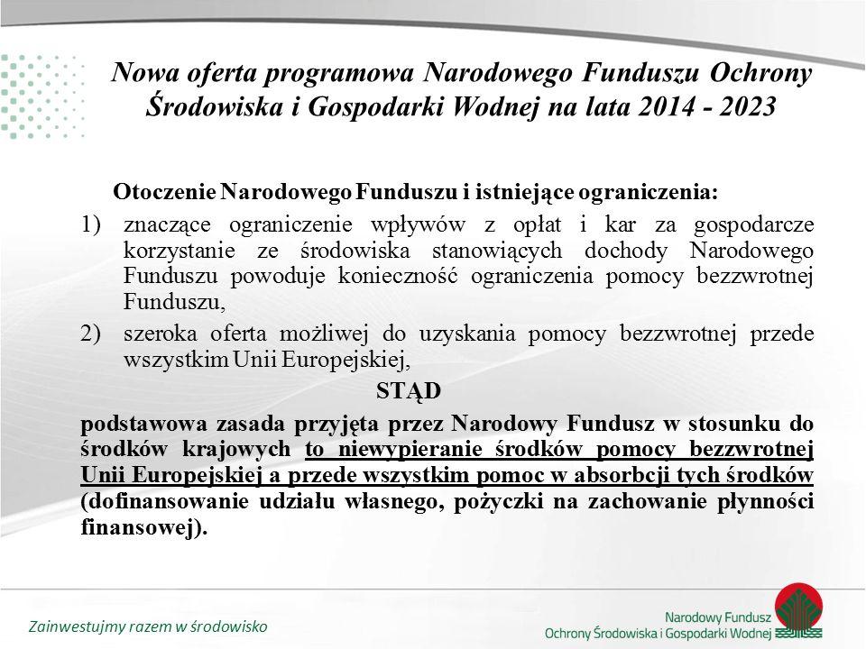 Zainwestujmy razem w środowisko Nowa oferta programowa Narodowego Funduszu Ochrony Środowiska i Gospodarki Wodnej na lata 2014 - 2023 Otoczenie Narodowego Funduszu i istniejące ograniczenia: 1)znaczące ograniczenie wpływów z opłat i kar za gospodarcze korzystanie ze środowiska stanowiących dochody Narodowego Funduszu powoduje konieczność ograniczenia pomocy bezzwrotnej Funduszu, 2)szeroka oferta możliwej do uzyskania pomocy bezzwrotnej przede wszystkim Unii Europejskiej, STĄD podstawowa zasada przyjęta przez Narodowy Fundusz w stosunku do środków krajowych to niewypieranie środków pomocy bezzwrotnej Unii Europejskiej a przede wszystkim pomoc w absorbcji tych środków (dofinansowanie udziału własnego, pożyczki na zachowanie płynności finansowej).
