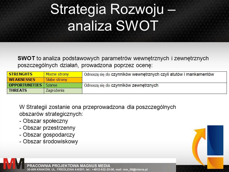 Strategia Rozwoju – analiza SWOT SWOT to analiza podstawowych parametrów wewnętrznych i zewnętrznych poszczególnych działań, prowadzona poprzez ocenę: