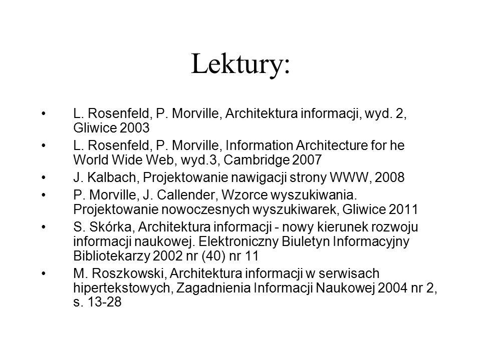 Wprowadzenie do architektury informacji Ewa Głowacka
