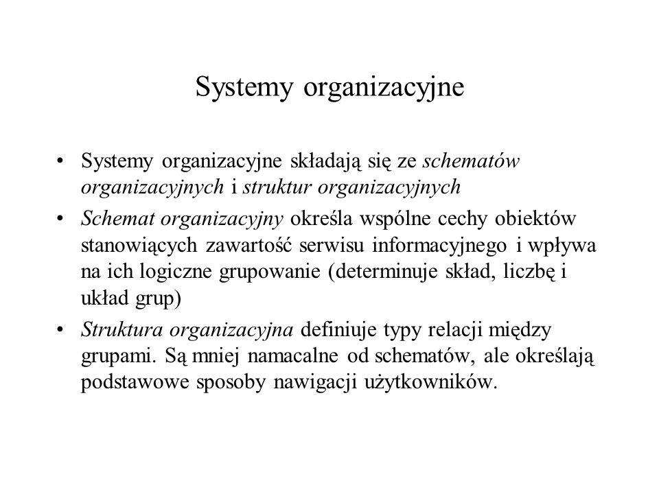 Składniki architektury informacji Systemy organizacyjne – sposoby podziału informacji na kategorie np.